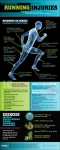 running injuries, all about running injuries